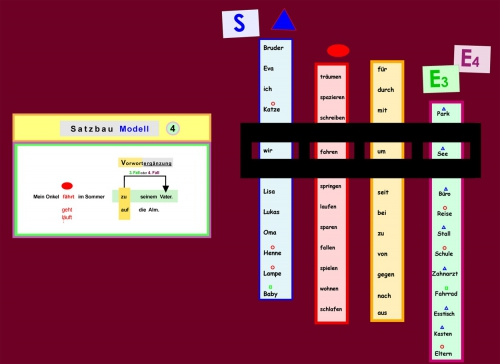 Satzbau Modell 4 - Vorwortergänzung
