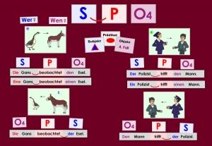 Satzbau mit Objekt im 4. Fall